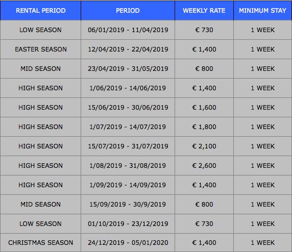 2019 Price list season Villa Scilla