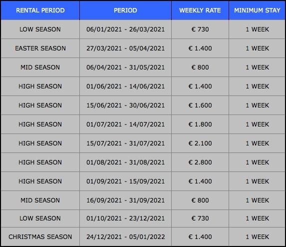 2021 Price list season Villa Scilla